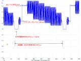 XBOX360コンポジット水平映像信号