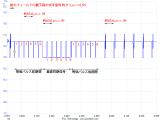 XBOX360コンポジット垂直同期信号 偶数ライン