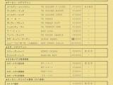 テーカン・メタルマシン価格表 / 1984年